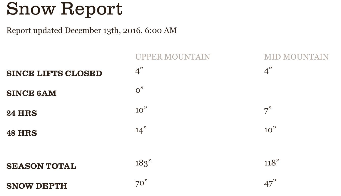 screen-shot-2016-12-13-at-8-55-29-pm