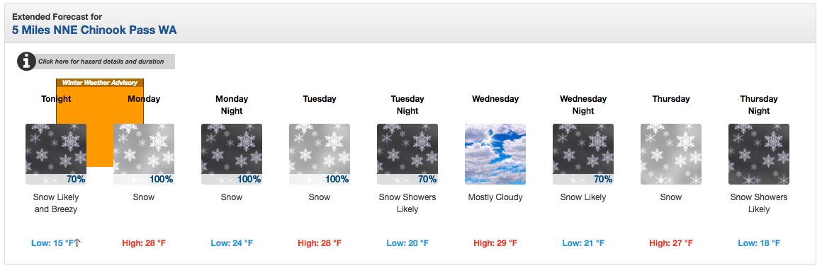 Crystal Mountain, WA forecast looking good this week. image: noaa, today