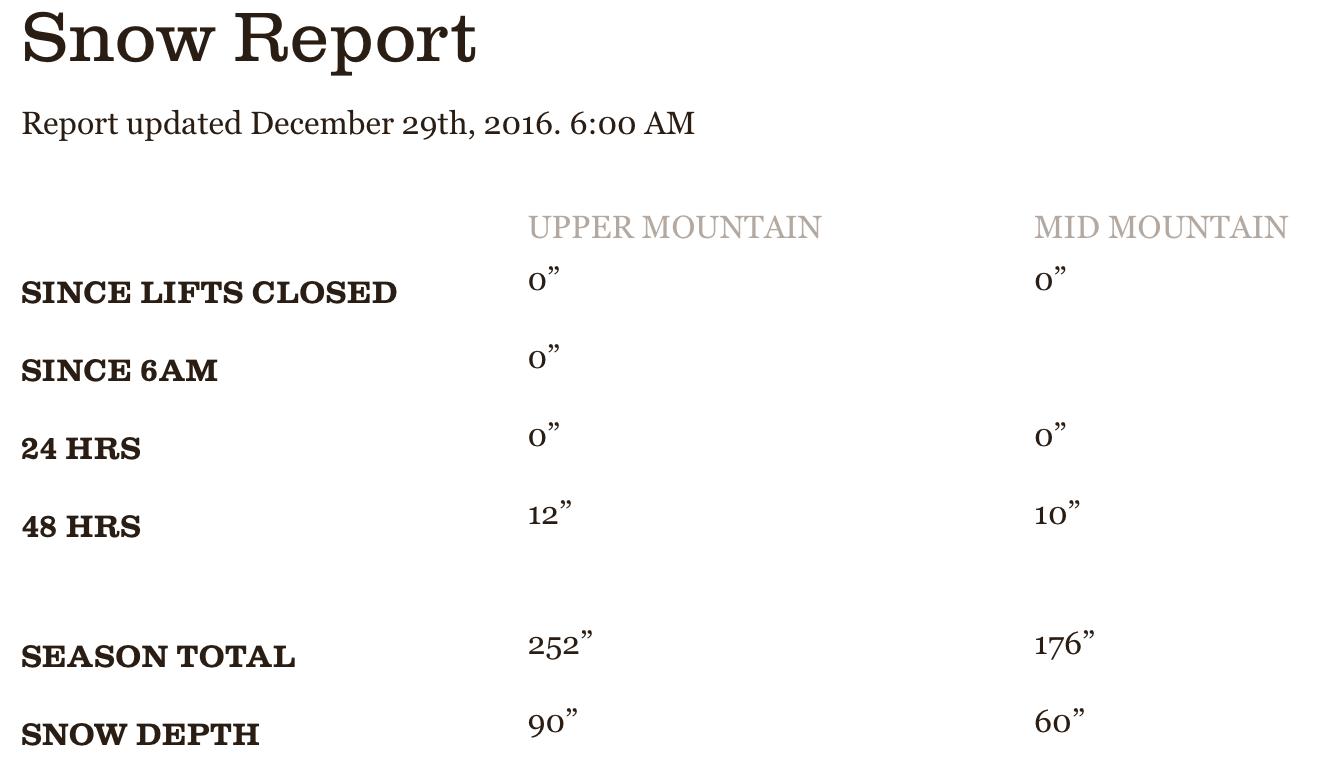 screen-shot-2016-12-29-at-9-36-10-am