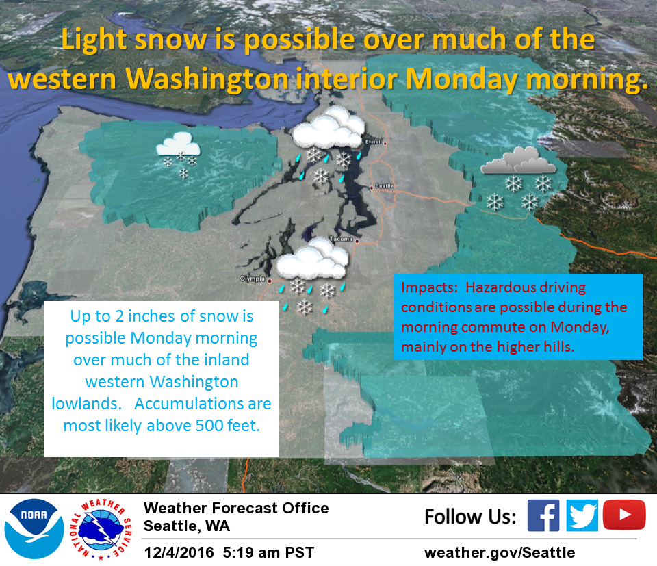 Western USA About To Get Buried In Snow Up To Of Snow - Weather seattle noaa