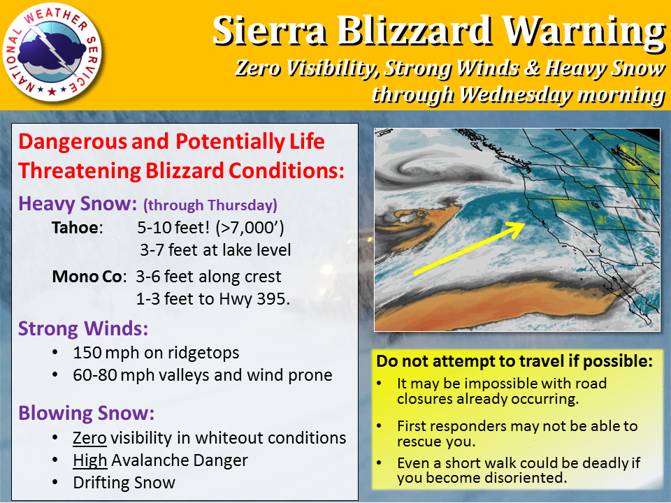 Blizzard Warning. Image: NOAA Reno, NV Today