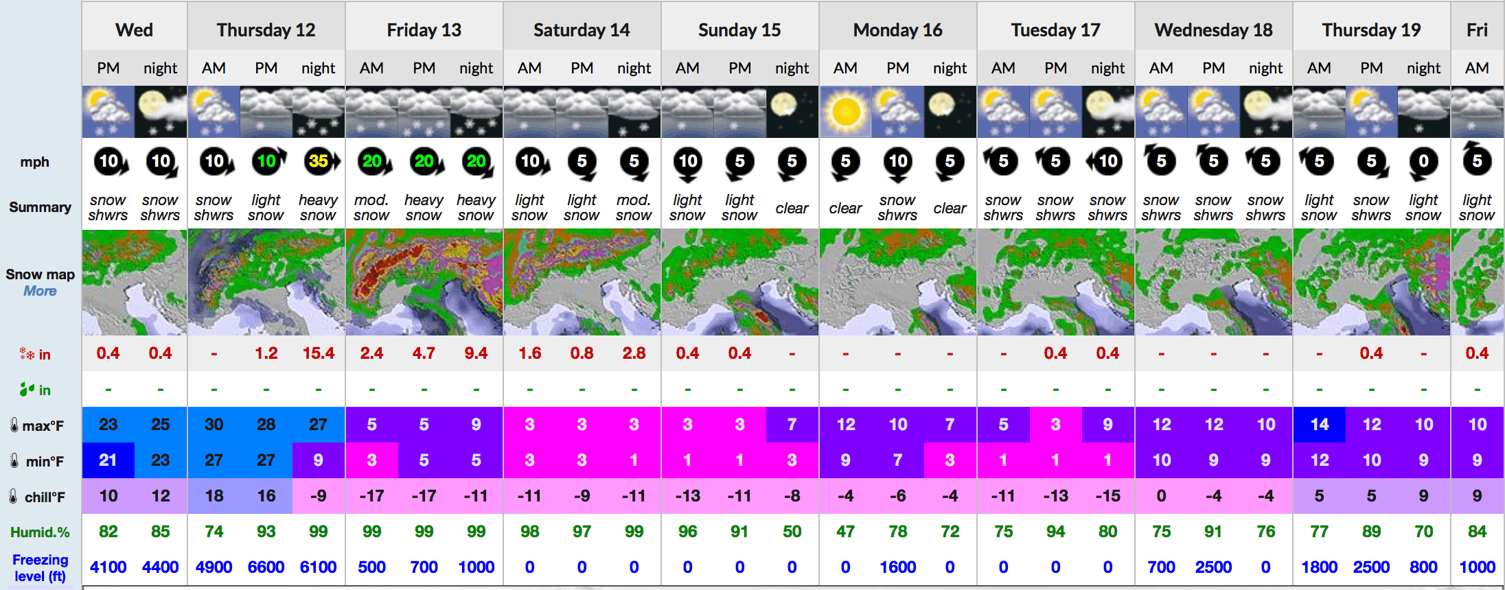 9-day snow forecast for Les Arcs, France. // snow-forecast.com