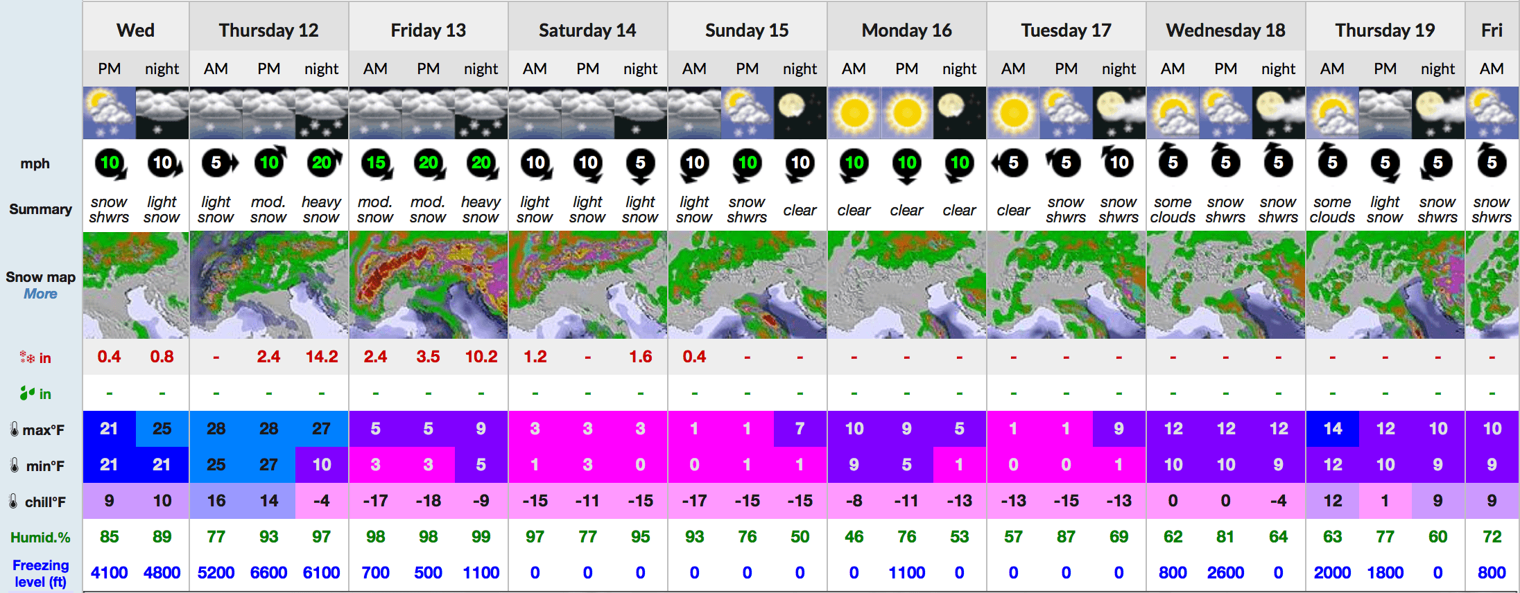 9-day snow forecast for Verbier, Switzerland. // snow-forecast.com