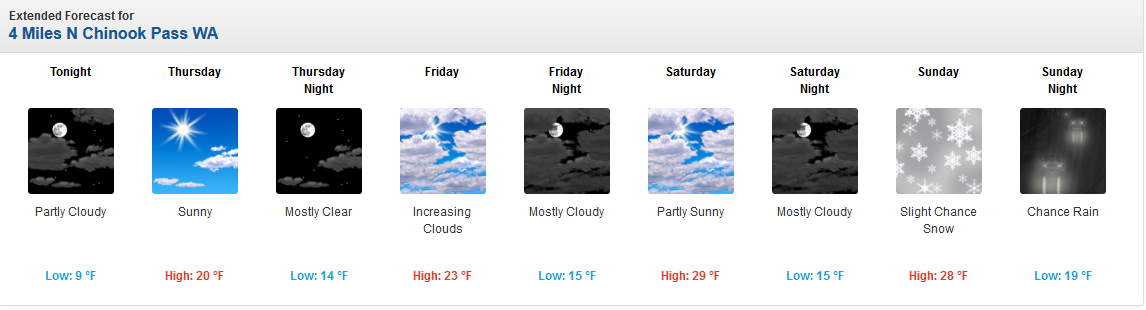 Crystal Mountain Forecast. NOAA.GOV image