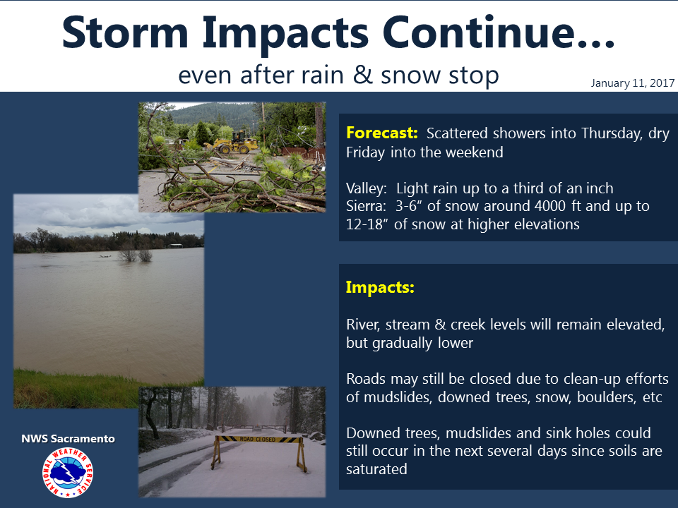 Storm impacts will continue after precipitation stops. Image: NOAA Sacramento, CA Today