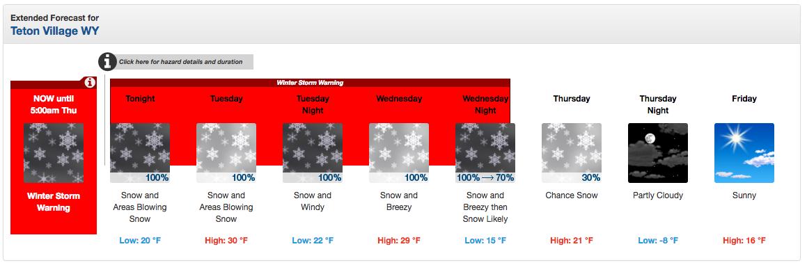 Jackson Hole, WY forecast. image: noaa, today