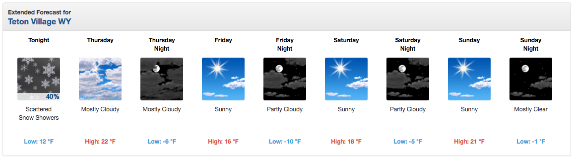 Jackson Hole, WY forecast. image: noaa, today