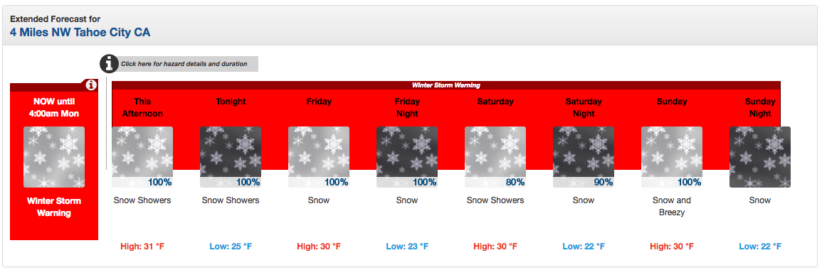 Forecast for Lake Tahoe, CA.  image:  noaa, today