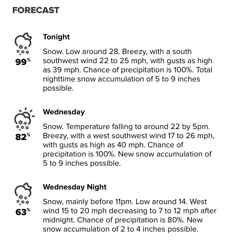 Snow is on the way.