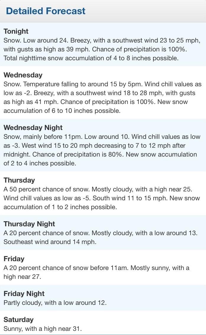 Snowbird Conditions 8-min
