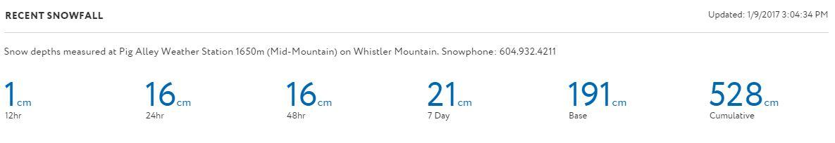 snow-totals