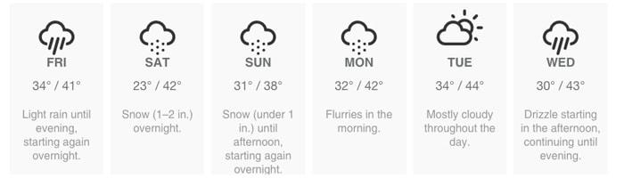 targhee forecast