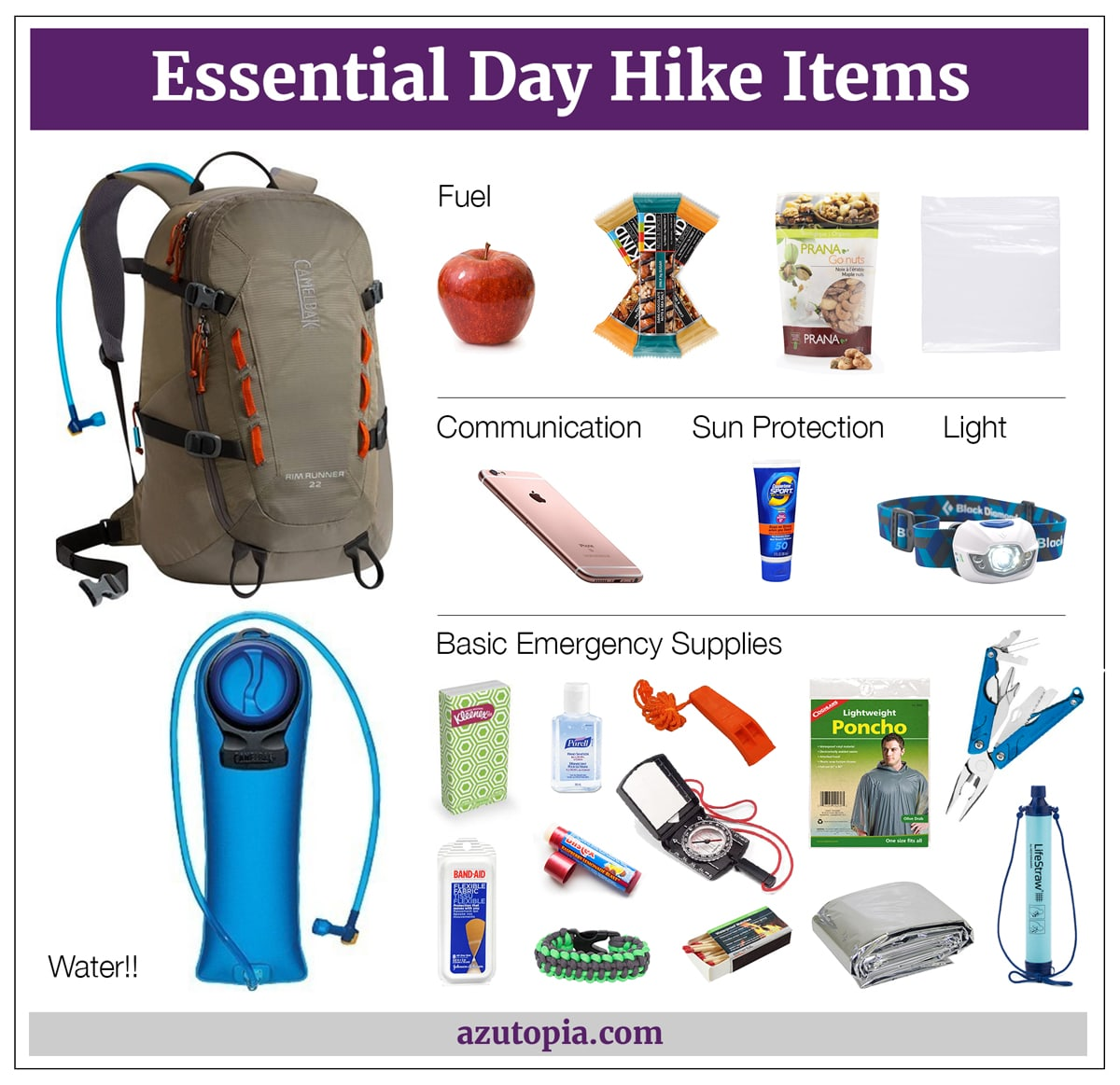 Rucksack, snacks, sunscreen, layers, compass, map, GPS, food, water, hat, gloves
