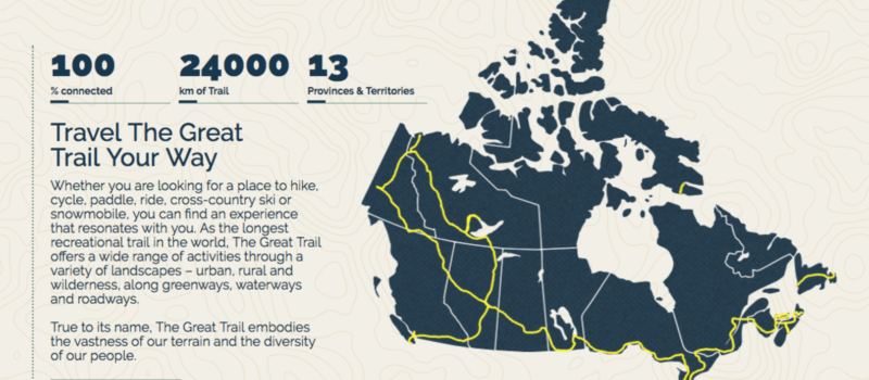 canada, the great trail, worlds longest trail, north america, connected