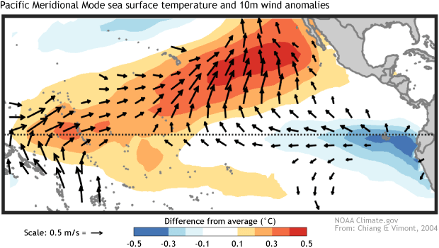 NOAA, enso, la nina, el niño, conditions, neutral, spring, summer, sea temperatures