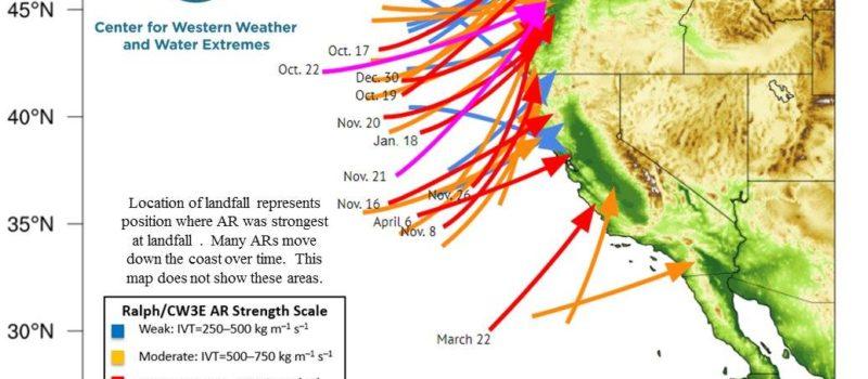 atmospheric rivers, california