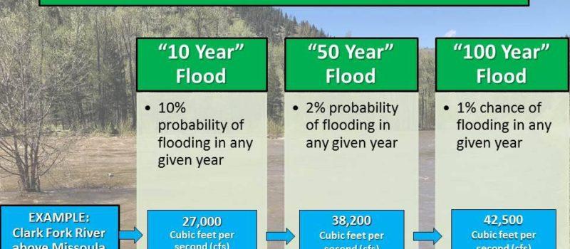flood, Montana, Missouri,100 year flood
