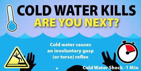 cold water, cold