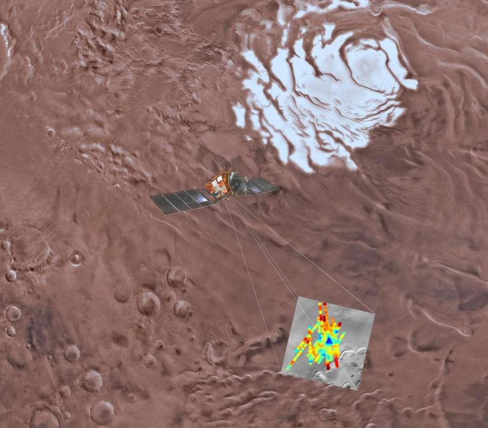 mars, life on mars, water, lake