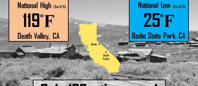 high, low, temperature, california