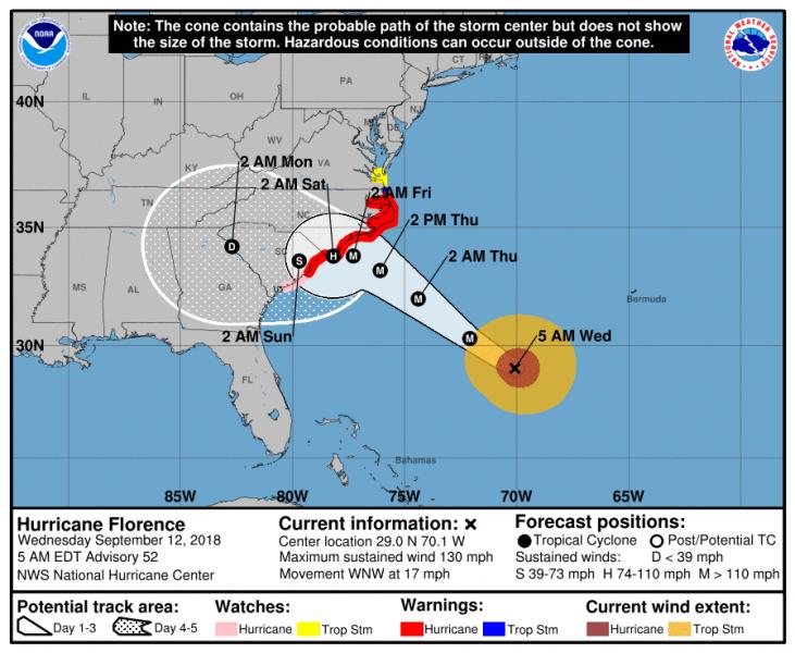 hurricane, florence, North Carolina, south carolina