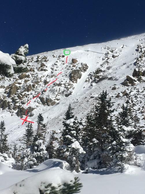 avalanche, colorado
