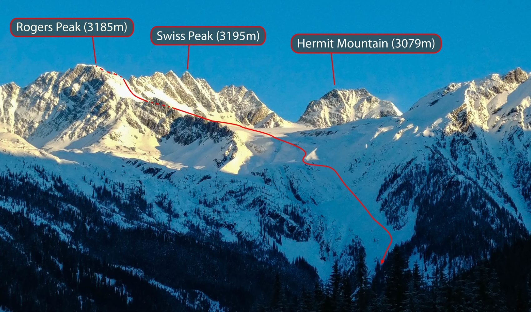 mt rogers, swiss peak, hermit mountain