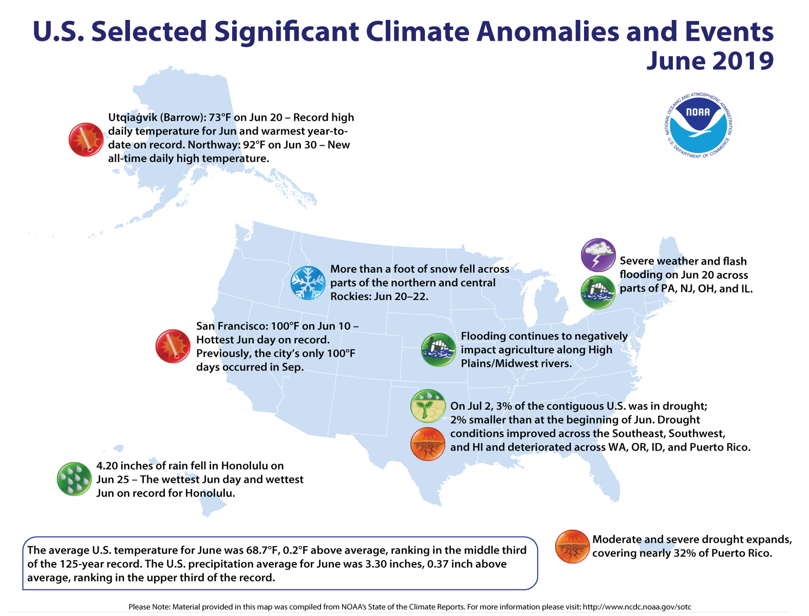 noaa, climate, wettest