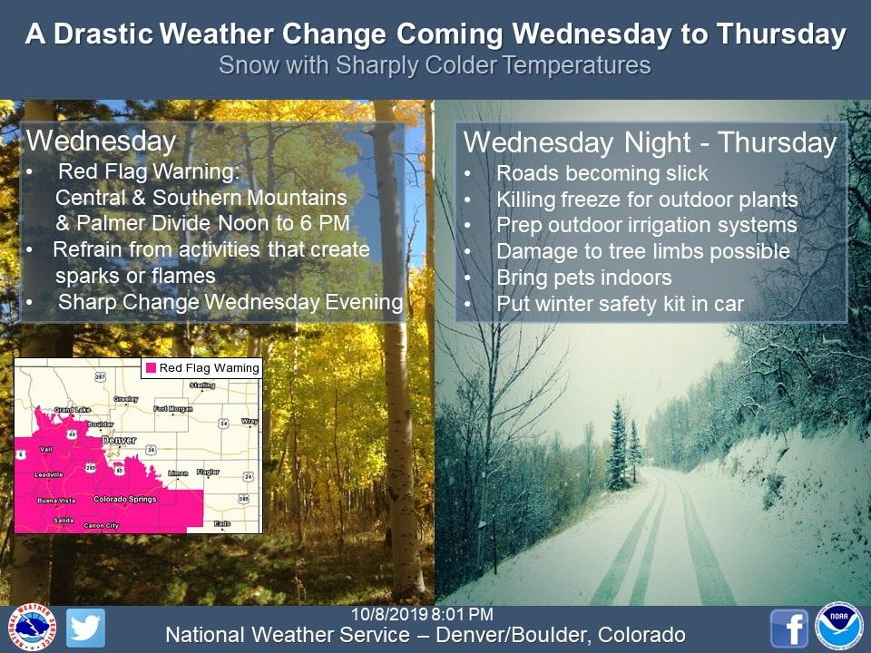 snow, Denver, colorado