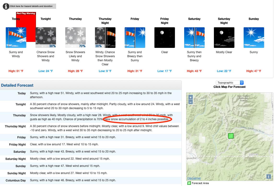 monarch mountain, colorado, noaa, forecast