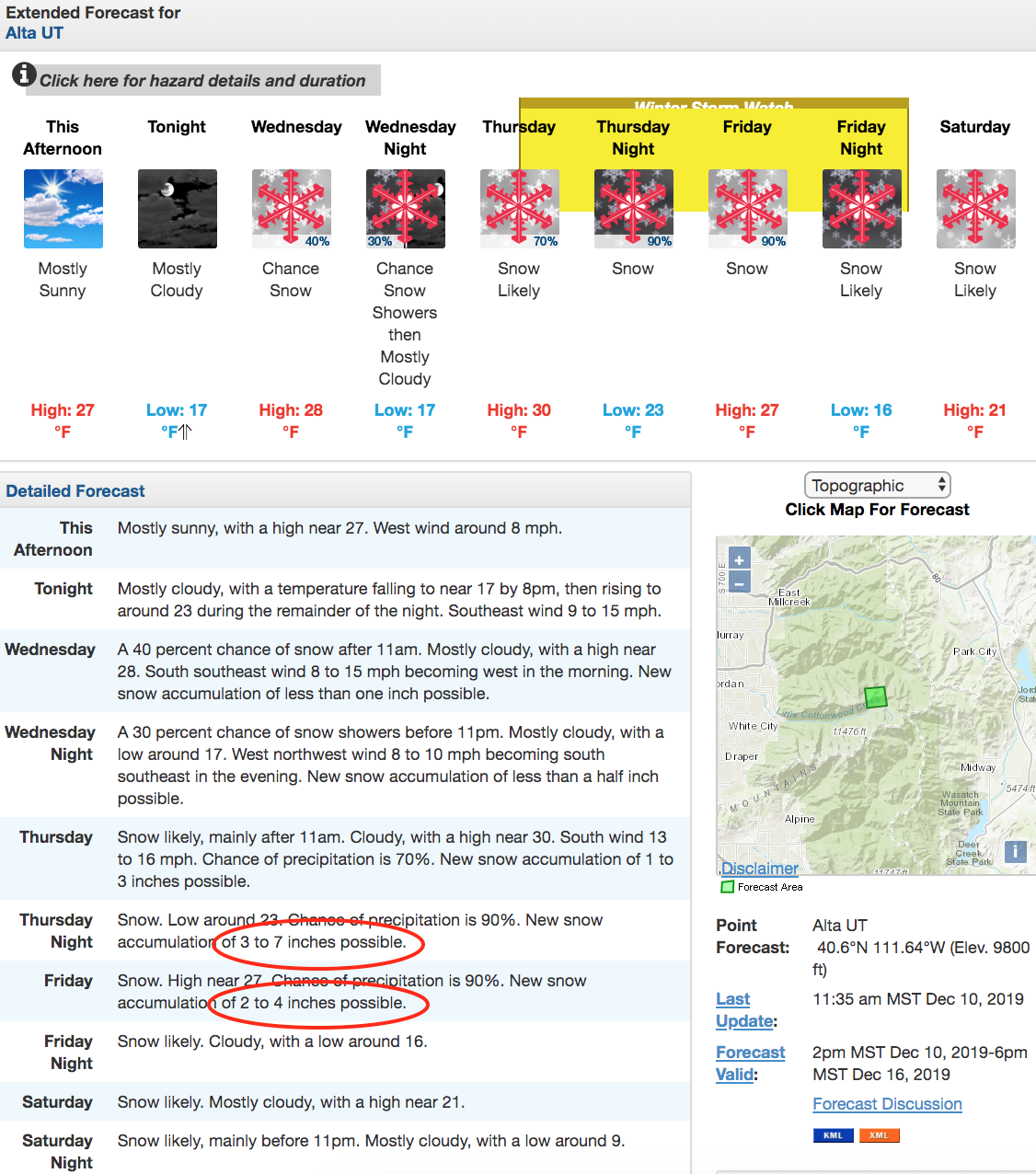 7-day forecast for Alta Ski Area