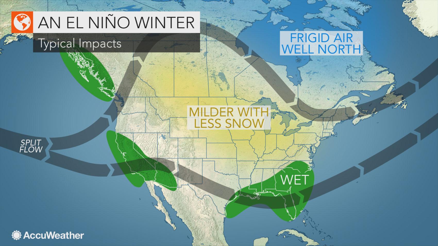 El Nino 2020 Ziehung