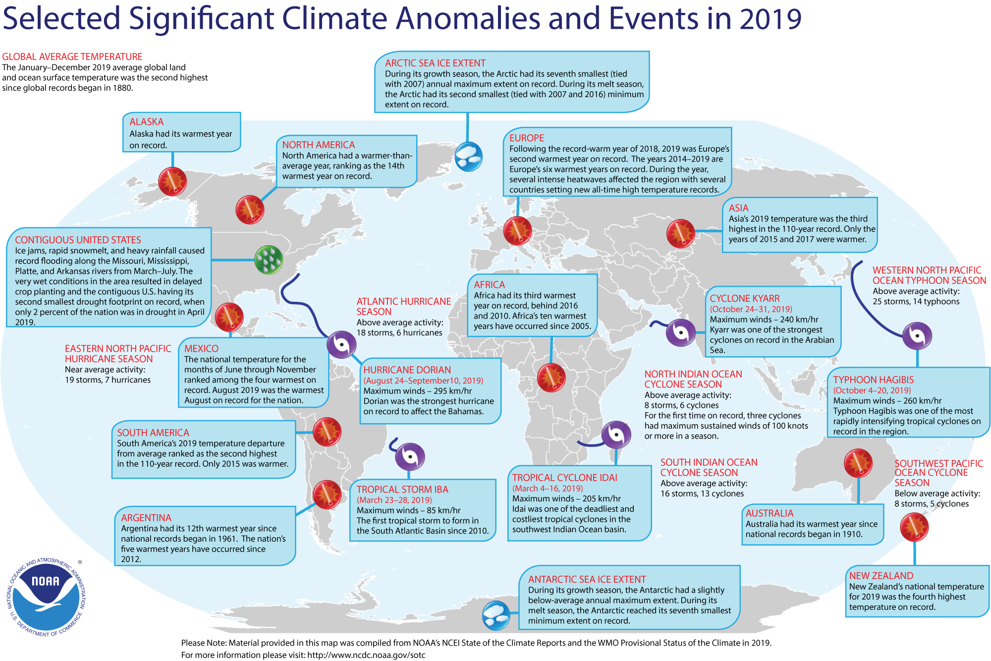 NOAA, warmest decade,