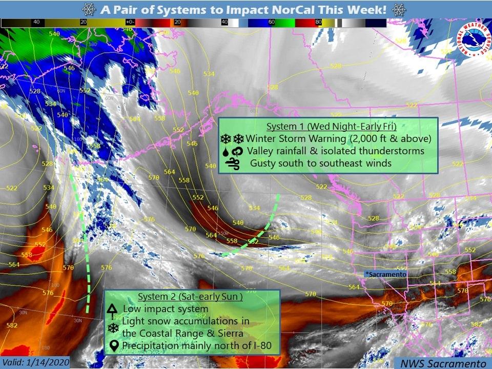 tahoe, forecast, california