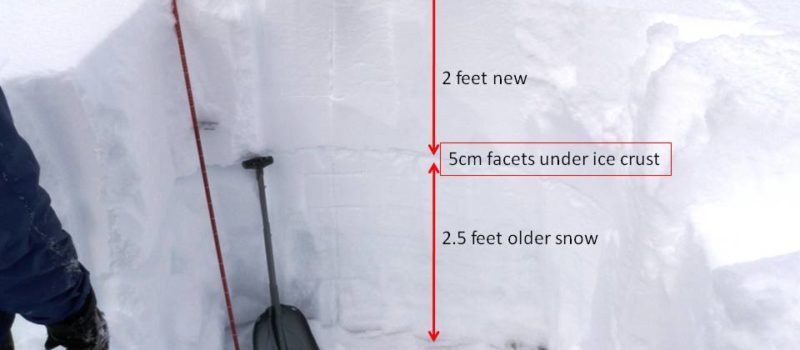 How to detect avalanche dangers