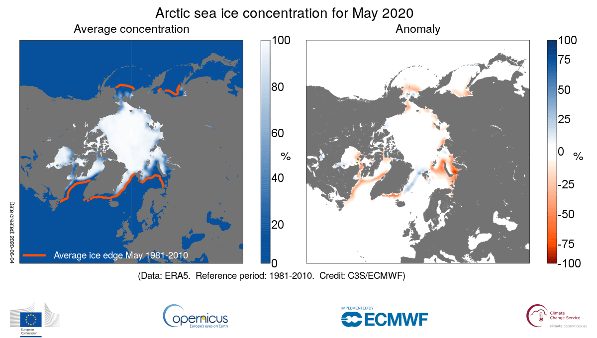 Arctic Sea Ice, Siberia