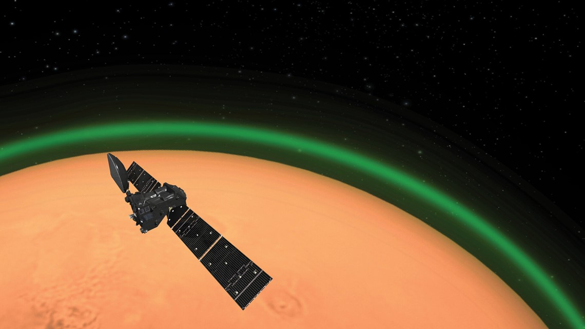 Red Planet, Green Glow, Atmosphere, Space, Earth, Research