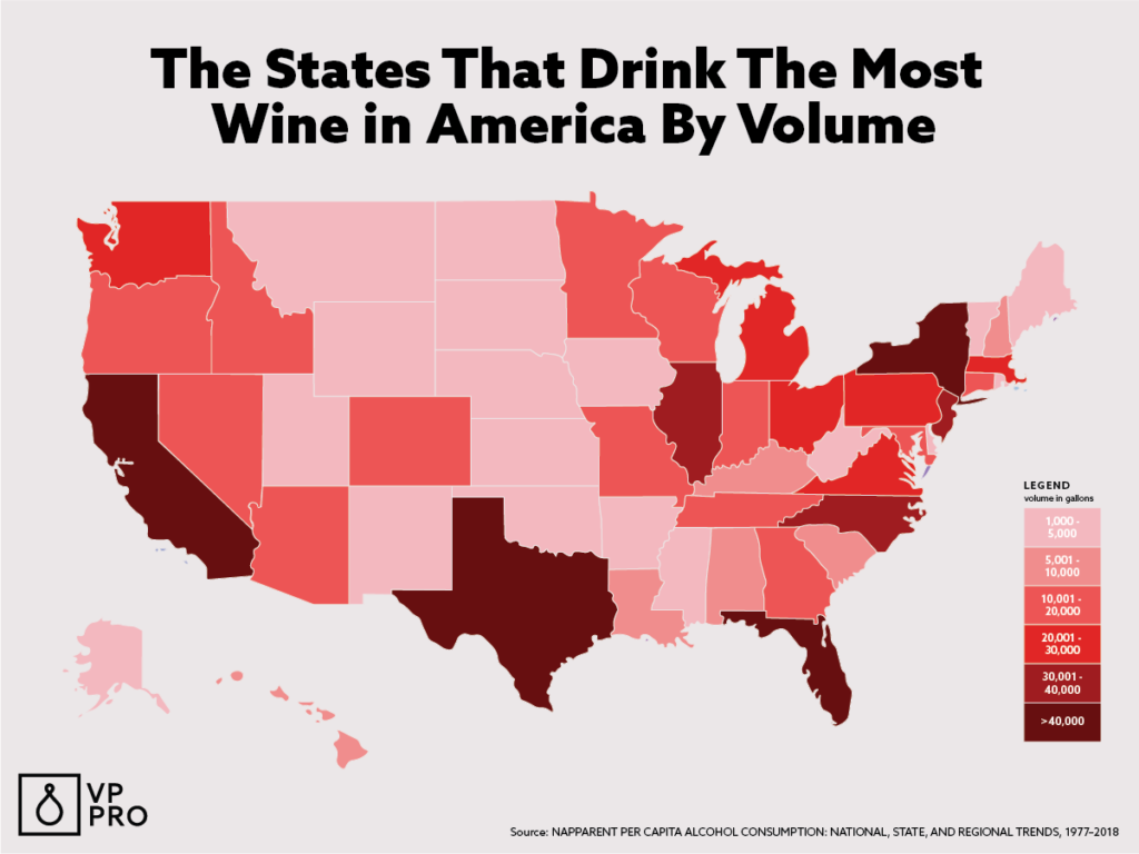 Wine consumed by volume