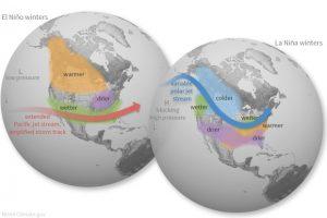 El Nino 2021 Ziehung