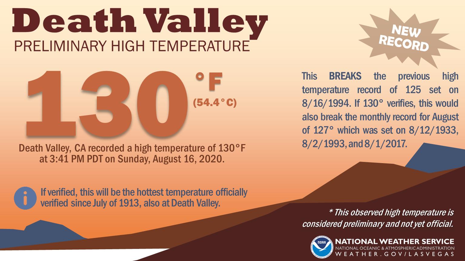 Death Valley, California, hot, heatwave
