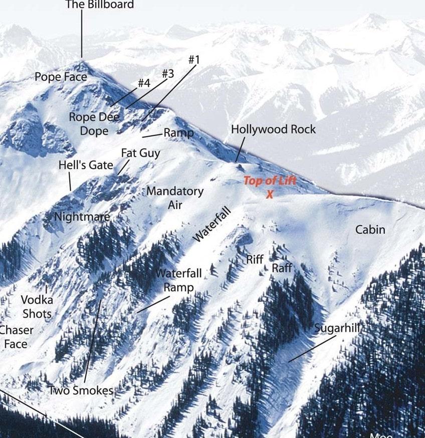 ski top 5