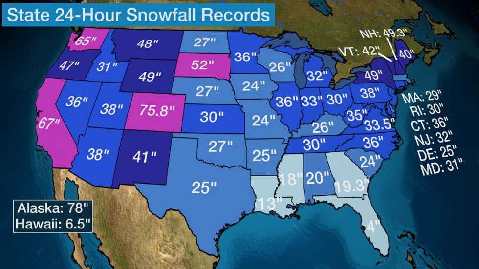 snowfall, records,