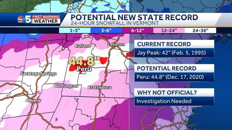 snowfall, Vermont, record breaking,