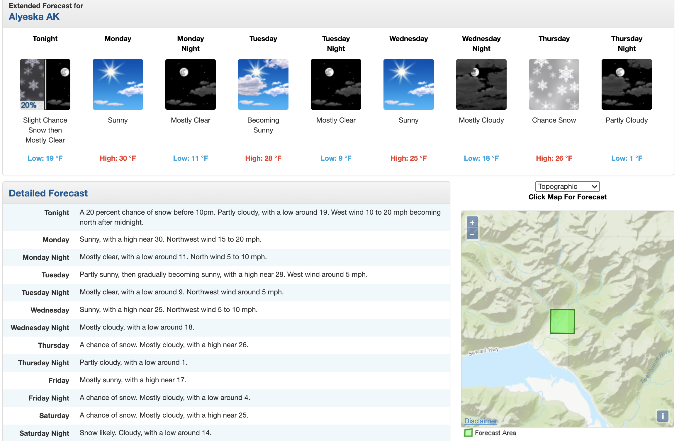 Alyeska, AK Report:  674″ of Snowfall This Season + 5-Minute-Long Pow Runs