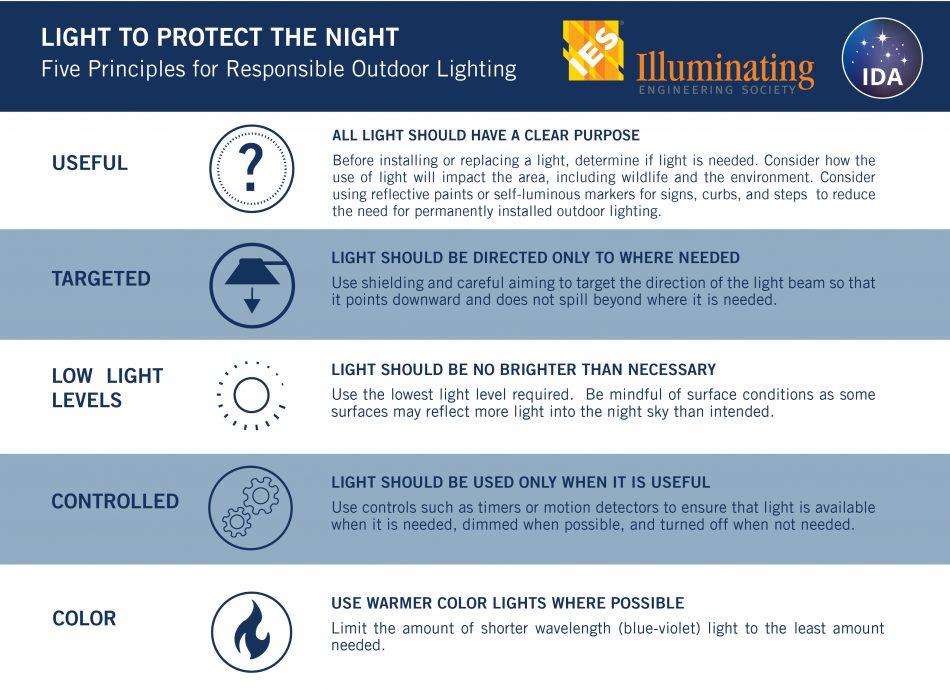 Night Light Guidelines