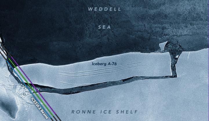 nasa, iceberg