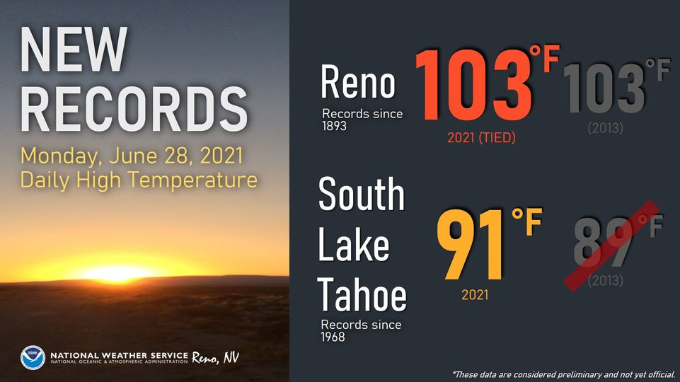 south Lake Tahoe, record highs